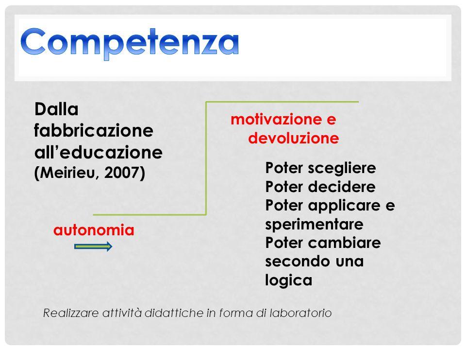 autonomia motivazione e devoluzione Dalla fabbricazione all'educazione (Meirieu, 2007) Poter scegliere Poter decidere Poter applicare e sperimentare P