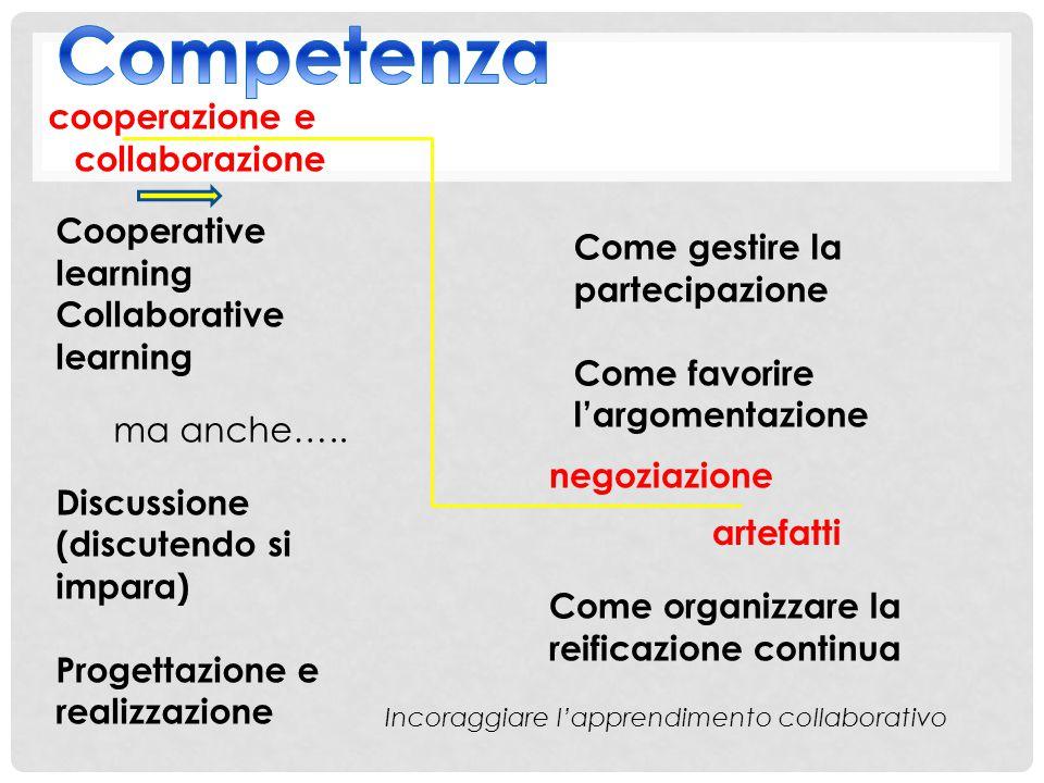 cooperazione e collaborazione negoziazione Cooperative learning Collaborative learning ma anche….. Discussione (discutendo si impara) Progettazione e