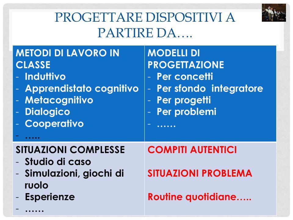 PROGETTARE DISPOSITIVI A PARTIRE DA…. METODI DI LAVORO IN CLASSE - Induttivo - Apprendistato cognitivo - Metacognitivo - Dialogico - Cooperativo - …..