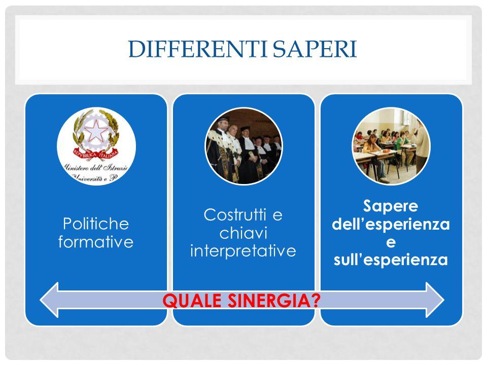 DIFFERENTI SAPERI Politiche formative Costrutti e chiavi interpretative Sapere dell'esperienza e sull'esperienza QUALE SINERGIA?