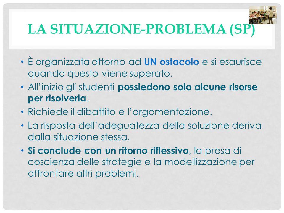 LA SITUAZIONE-PROBLEMA (SP) È organizzata attorno ad UN ostacolo e si esaurisce quando questo viene superato. All'inizio gli studenti possiedono solo