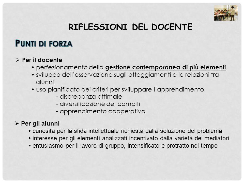 RIFLESSIONI DEL DOCENTE  Per il docente  perfezionamento della gestione contemporanea di più elementi  sviluppo dell'osservazione sugli atteggiamen