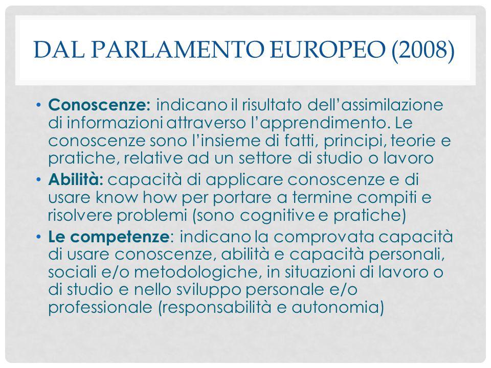 DAL PARLAMENTO EUROPEO (2008) Conoscenze: indicano il risultato dell'assimilazione di informazioni attraverso l'apprendimento. Le conoscenze sono l'in