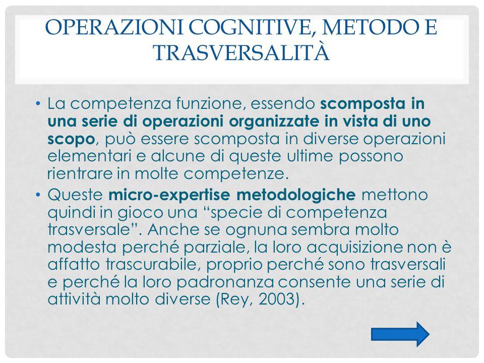OPERAZIONI COGNITIVE, METODO E TRASVERSALITÀ La competenza funzione, essendo scomposta in una serie di operazioni organizzate in vista di uno scopo, p