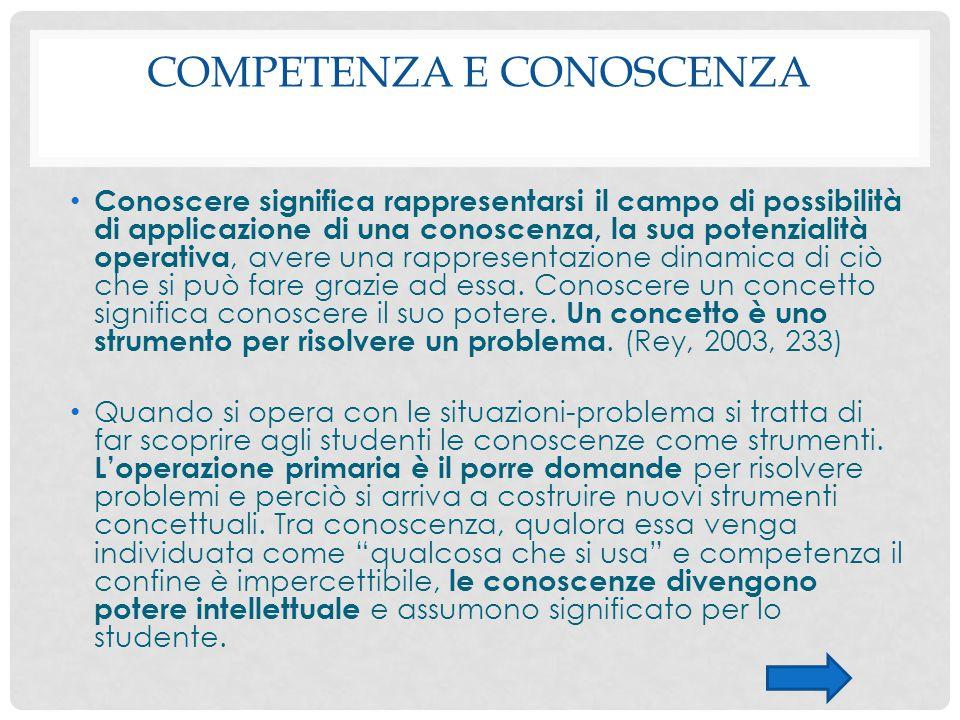 COMPETENZA E CONOSCENZA Conoscere significa rappresentarsi il campo di possibilità di applicazione di una conoscenza, la sua potenzialità operativa, a