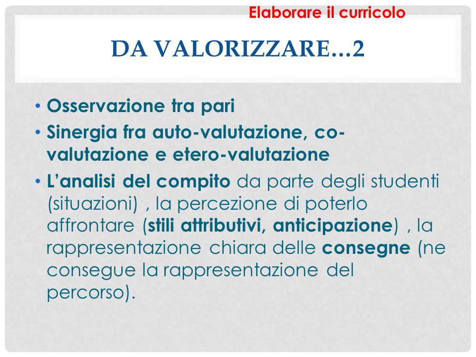 DA VALORIZZARE…2 Osservazione tra pari Sinergia fra auto-valutazione, co- valutazione e etero-valutazione L'analisi del compito da parte degli student