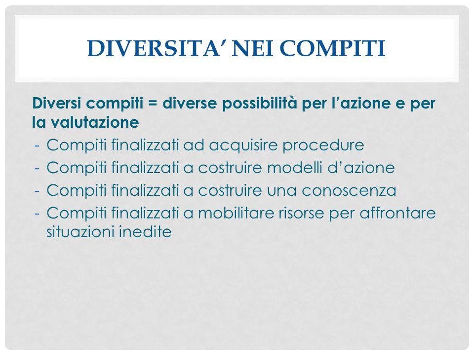 DIVERSITA' NEI COMPITI Diversi compiti = diverse possibilità per l'azione e per la valutazione -Compiti finalizzati ad acquisire procedure -Compiti fi