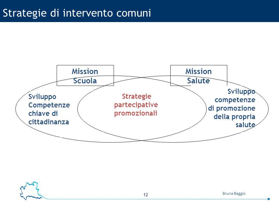 12 Bruna Baggio Strategie partecipative promozionali Mission Scuola Mission Salute Sviluppo Competenze chiave di cittadinanza Sviluppo competenze di promozione della propria salute Strategie di intervento comuni