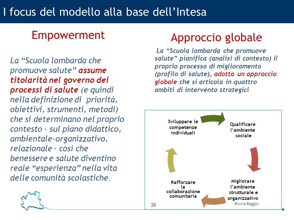 """20 Bruna Baggio I focus del modello alla base dell'Intesa Empowerment La """"Scuola lombarda che promuove salute"""" assume titolarità nel governo dei proce"""