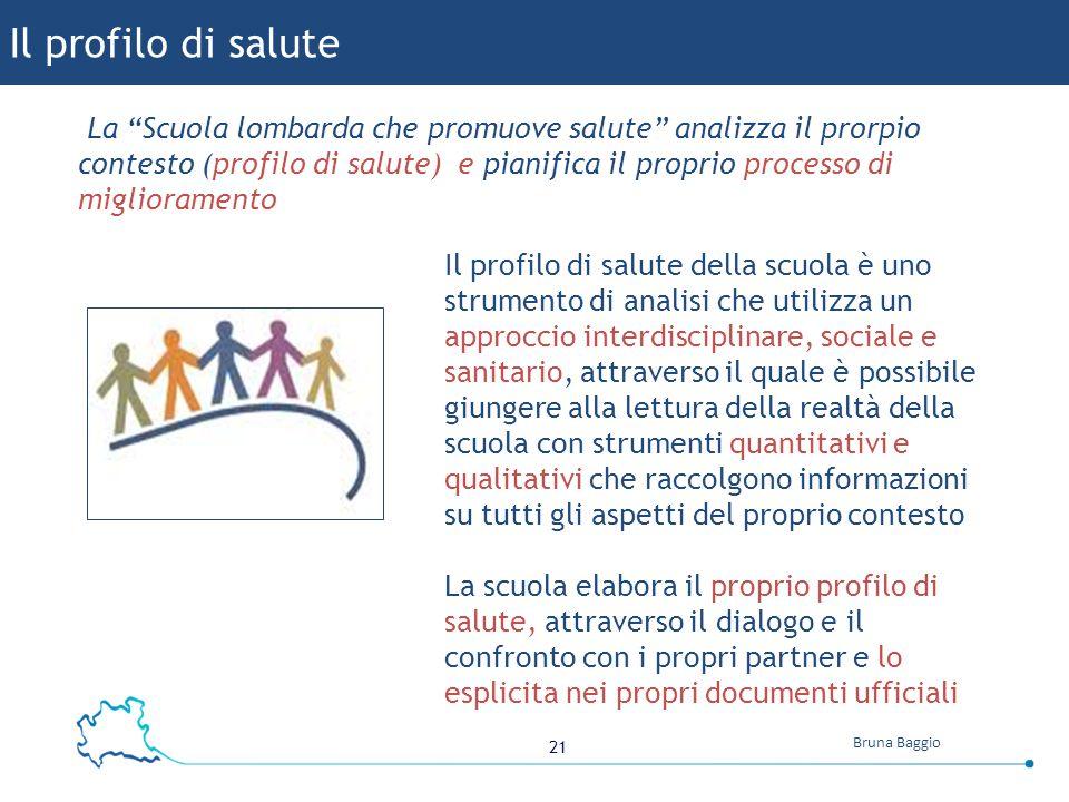 """21 Bruna Baggio Il profilo di salute La """"Scuola lombarda che promuove salute"""" analizza il prorpio contesto (profilo di salute) e pianifica il proprio"""