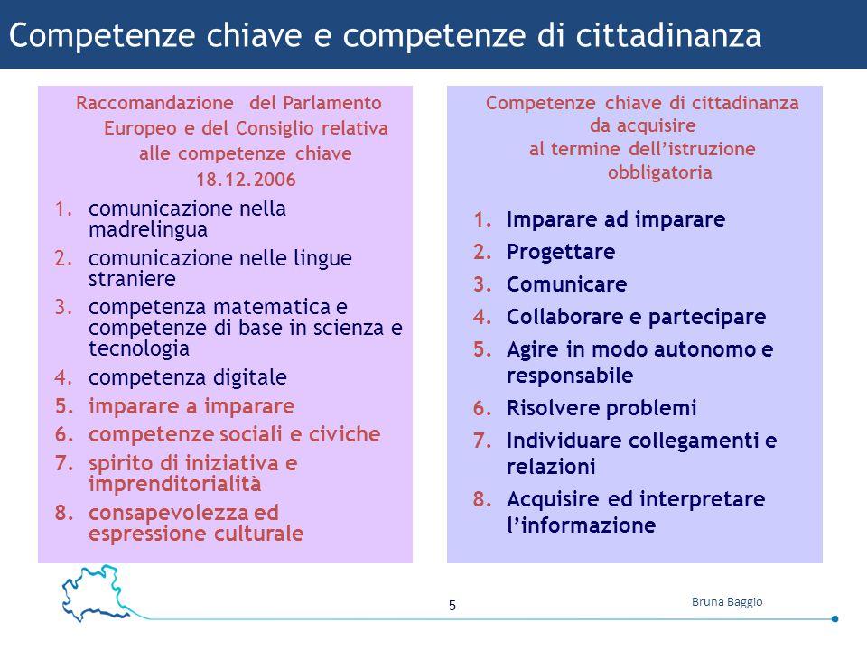 5 Bruna Baggio Raccomandazione del Parlamento Europeo e del Consiglio relativa alle competenze chiave 18.12.2006 1.comunicazione nella madrelingua 2.c