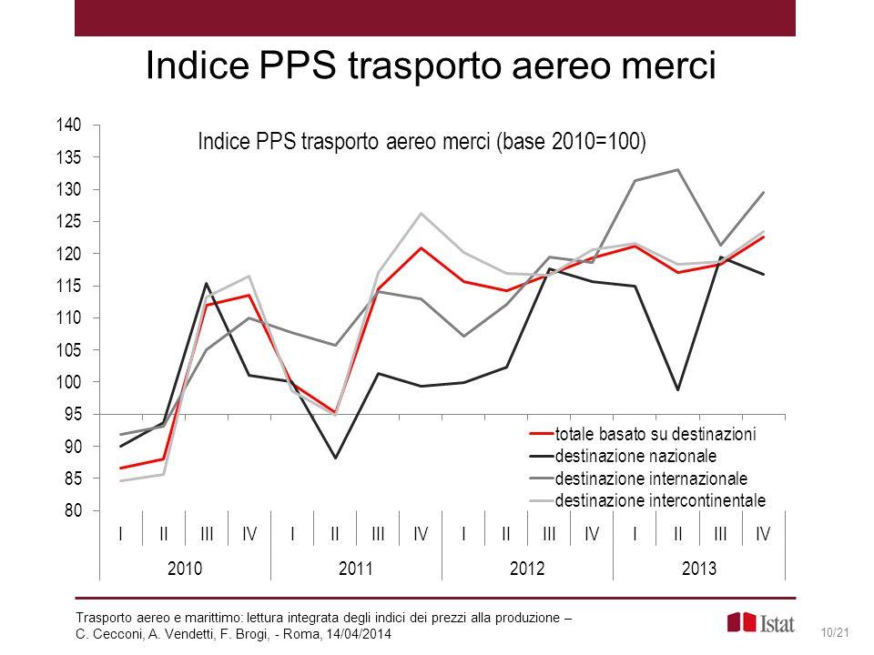 Indice PPS trasporto aereo merci 10/21 Trasporto aereo e marittimo: lettura integrata degli indici dei prezzi alla produzione – C. Cecconi, A. Vendett