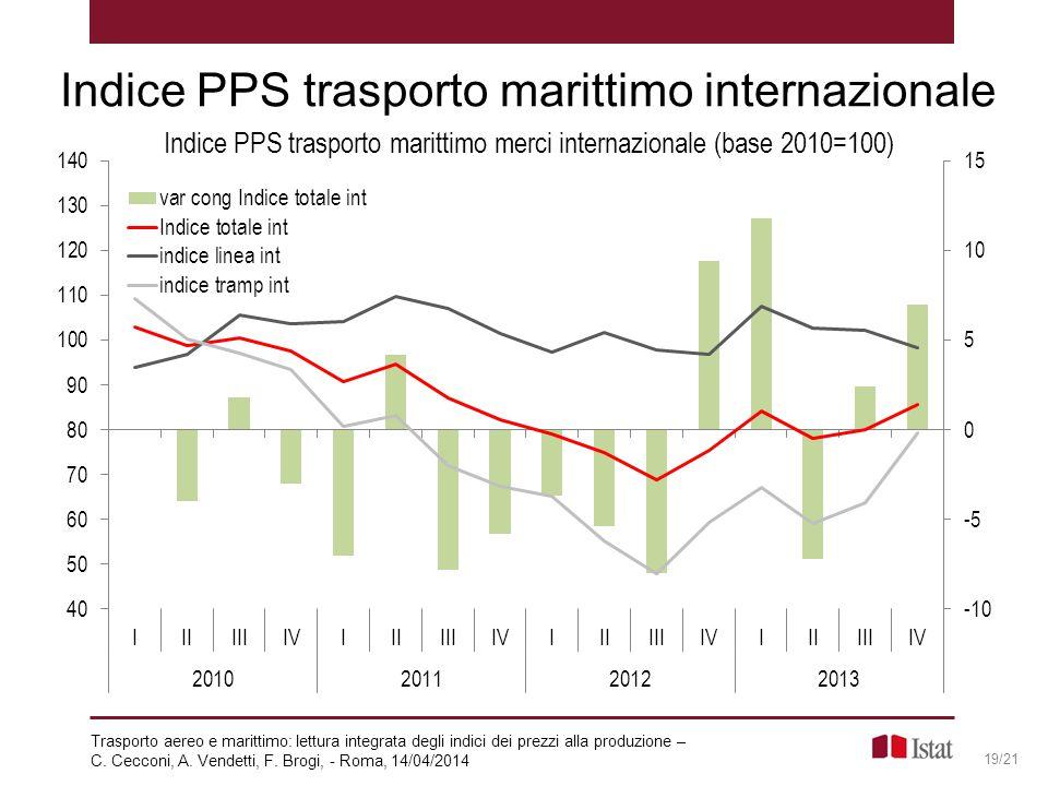 Indice PPS trasporto marittimo internazionale 19/21 Trasporto aereo e marittimo: lettura integrata degli indici dei prezzi alla produzione – C. Ceccon
