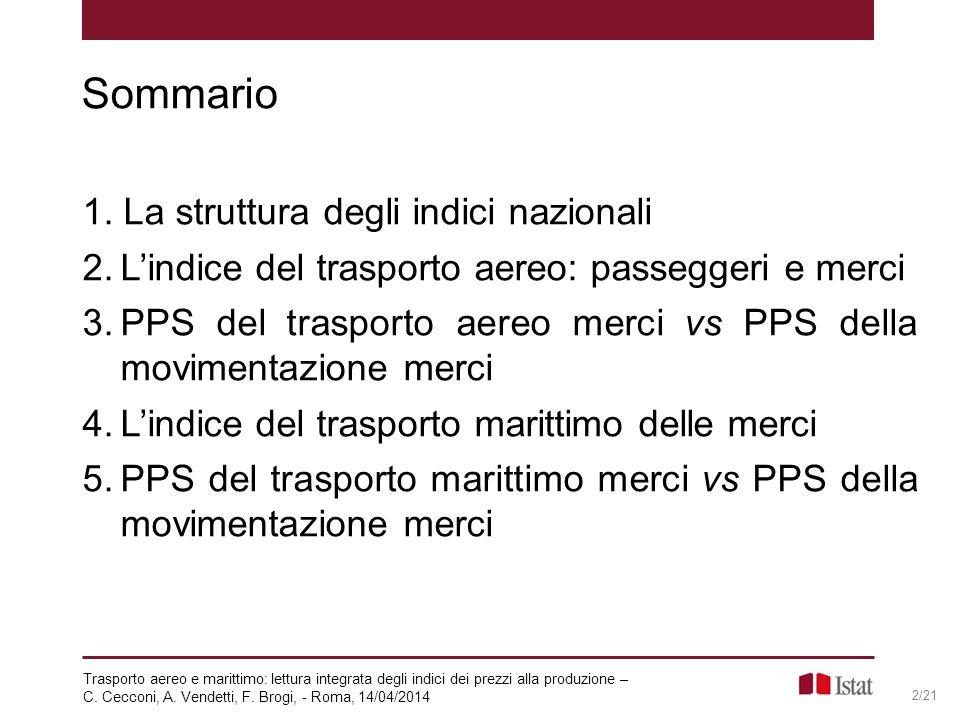 Sommario 1. La struttura degli indici nazionali 2.L'indice del trasporto aereo: passeggeri e merci 3.PPS del trasporto aereo merci vs PPS della movime