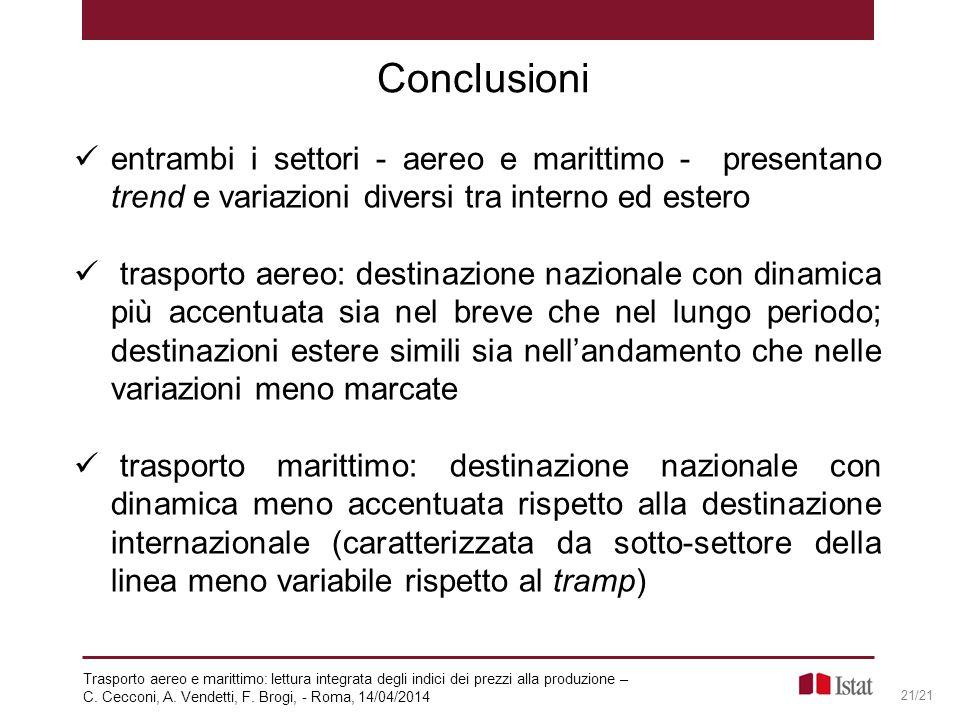 21/21 Conclusioni Trasporto aereo e marittimo: lettura integrata degli indici dei prezzi alla produzione – C. Cecconi, A. Vendetti, F. Brogi, - Roma,