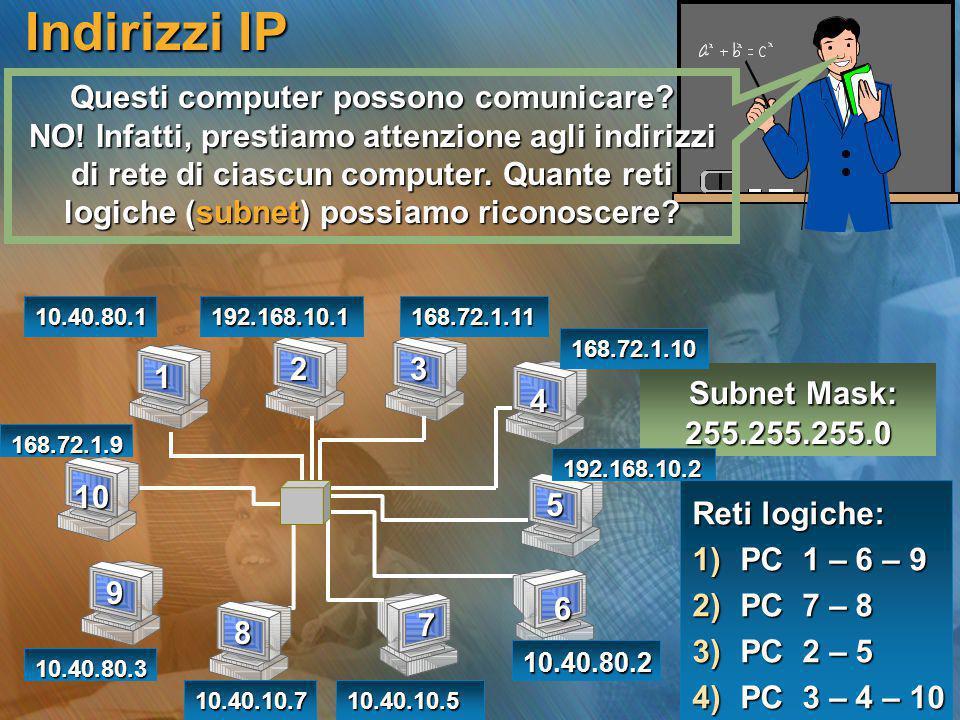 Indirizzi IP 10.40.80.1 10.40.10.5 10.40.80.3 10.40.80.2 Subnet Mask: 255.255.255.0 Subnet Mask: 255.255.255.0 10.40.10.7 192.168.10.2 192.168.10.1 16