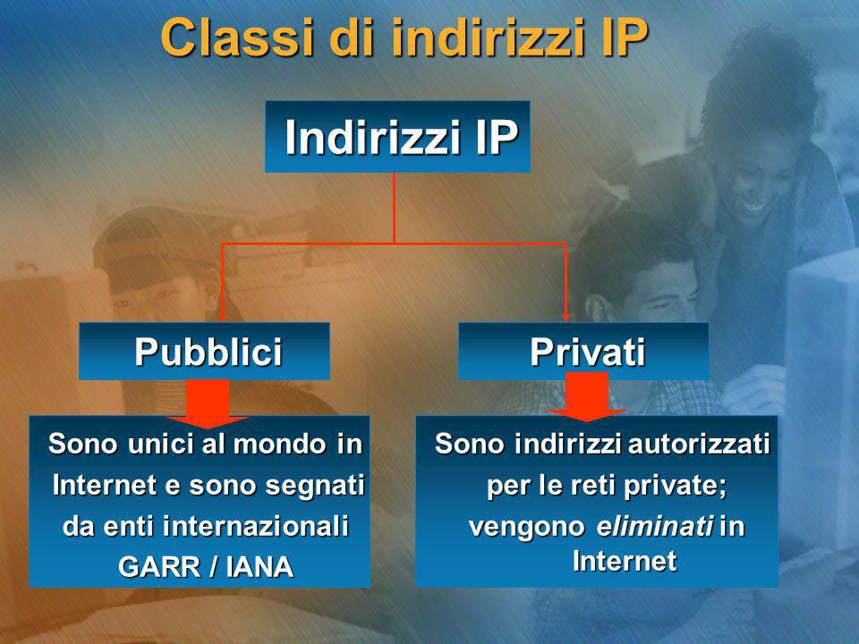 Classi di indirizzi IP Indirizzi IP PubbliciPrivati Sono unici al mondo in Internet e sono segnati Internet e sono segnati da enti internazionali GARR