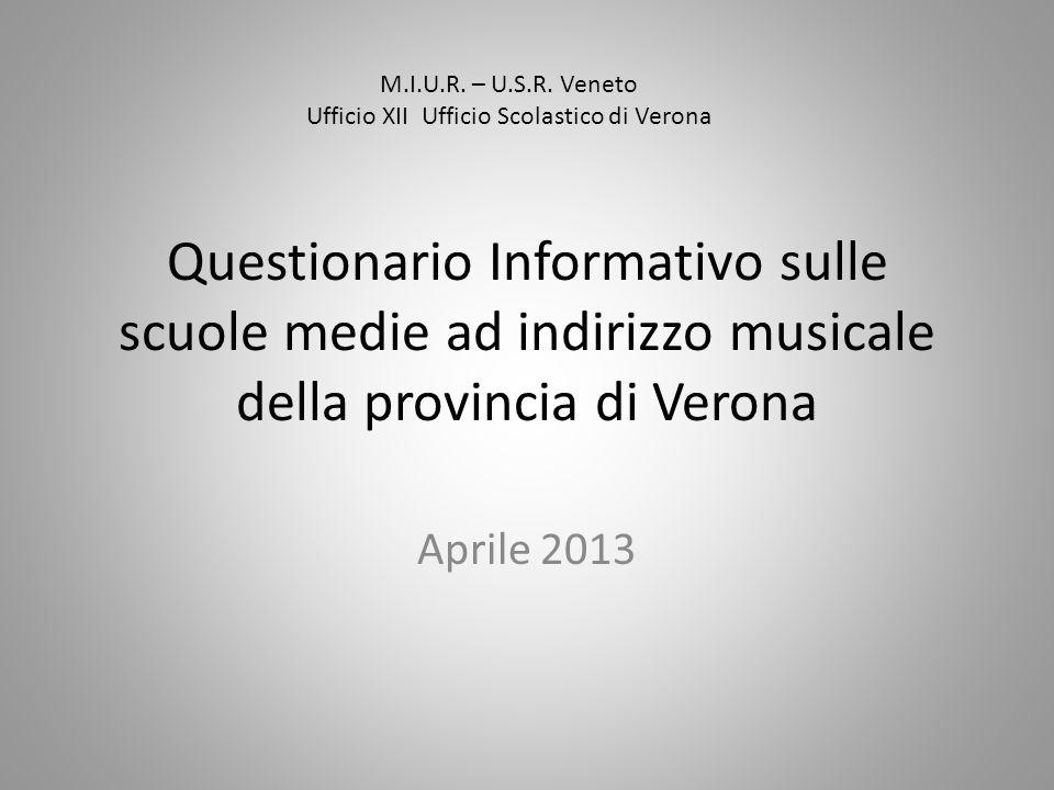 Questionario Informativo sulle scuole medie ad indirizzo musicale della provincia di Verona Aprile 2013 M.I.U.R. – U.S.R. Veneto Ufficio XII Ufficio S