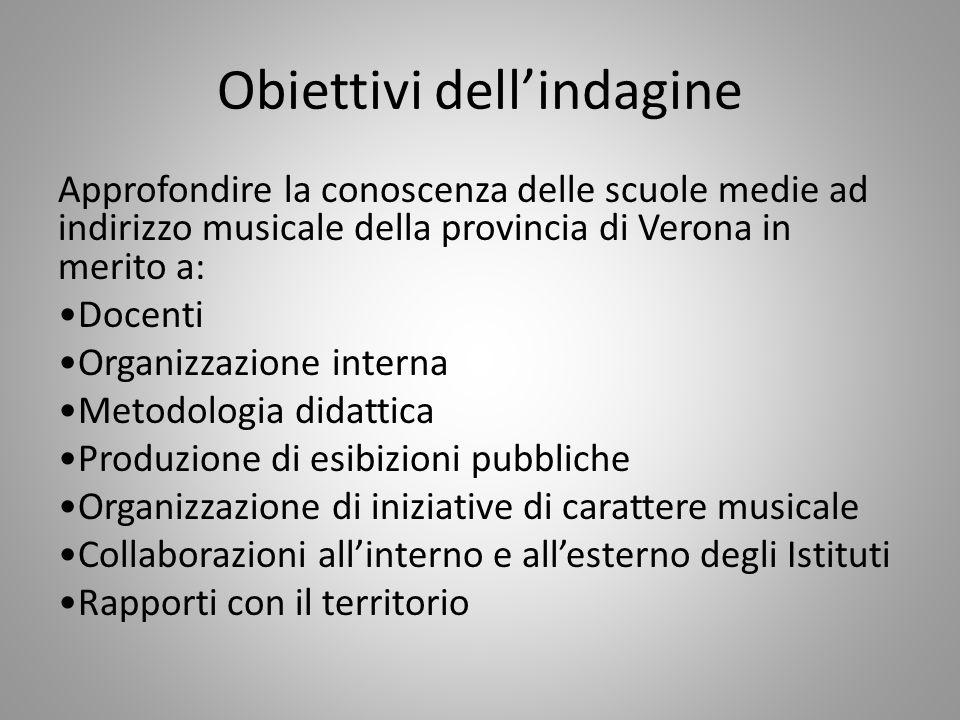 Obiettivi dell'indagine Approfondire la conoscenza delle scuole medie ad indirizzo musicale della provincia di Verona in merito a: Docenti Organizzazi