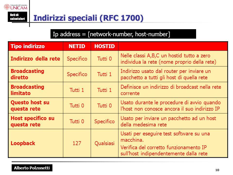 Alberto Polzonetti Reti di calcolatori 10 Indirizzi speciali (RFC 1700) Tipo indirizzoNETIDHOSTID Indirizzo della reteSpecificoTutti 0 Nelle classi A,