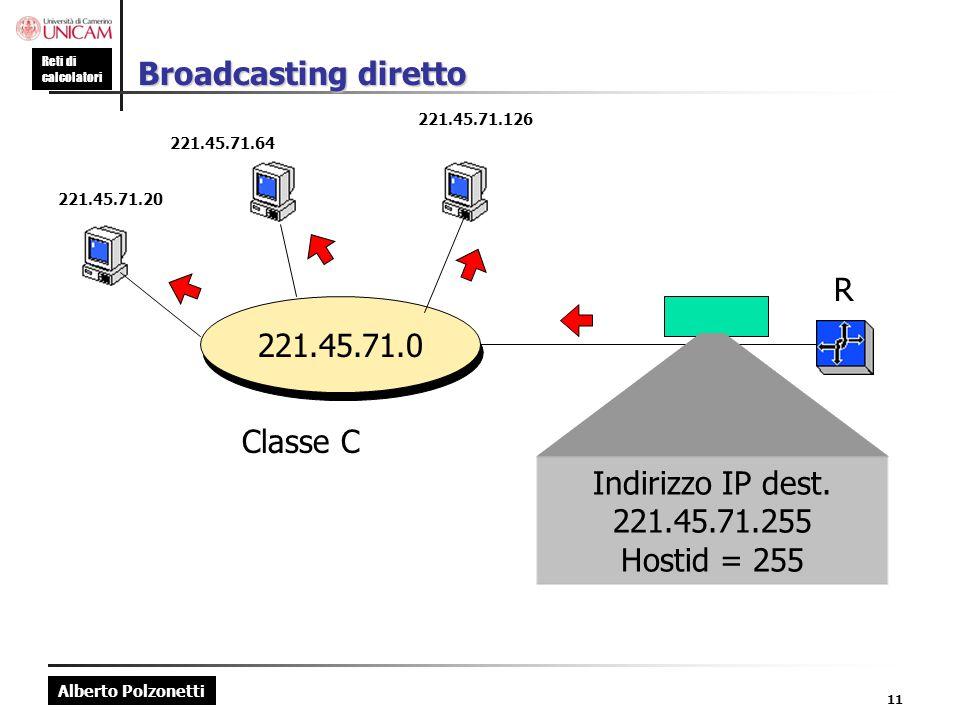 Alberto Polzonetti Reti di calcolatori 11 Broadcasting diretto 221.45.71.0 221.45.71.20 221.45.71.64 221.45.71.126 R Classe C Indirizzo IP dest. 221.4