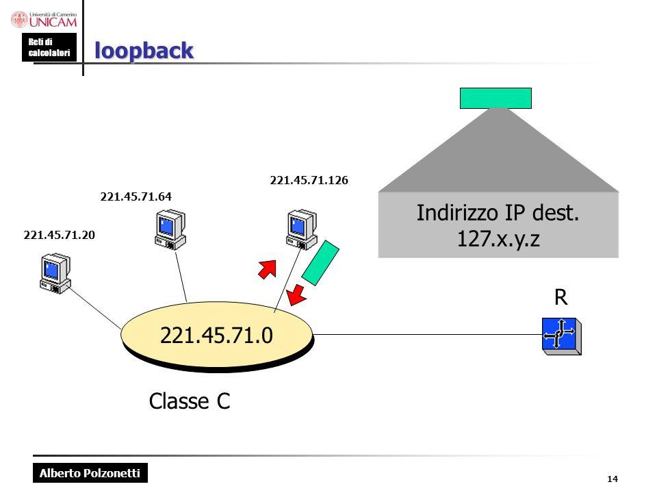 Alberto Polzonetti Reti di calcolatori 14 loopback 221.45.71.0 221.45.71.20 221.45.71.64 221.45.71.126 R Classe C Indirizzo IP dest. 127.x.y.z