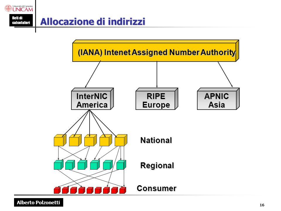 Alberto Polzonetti Reti di calcolatori 16 Allocazione di indirizzi Consumer (IANA) Intenet Assigned Number Authority InterNICAmericaRIPEEuropeAPNICAsi