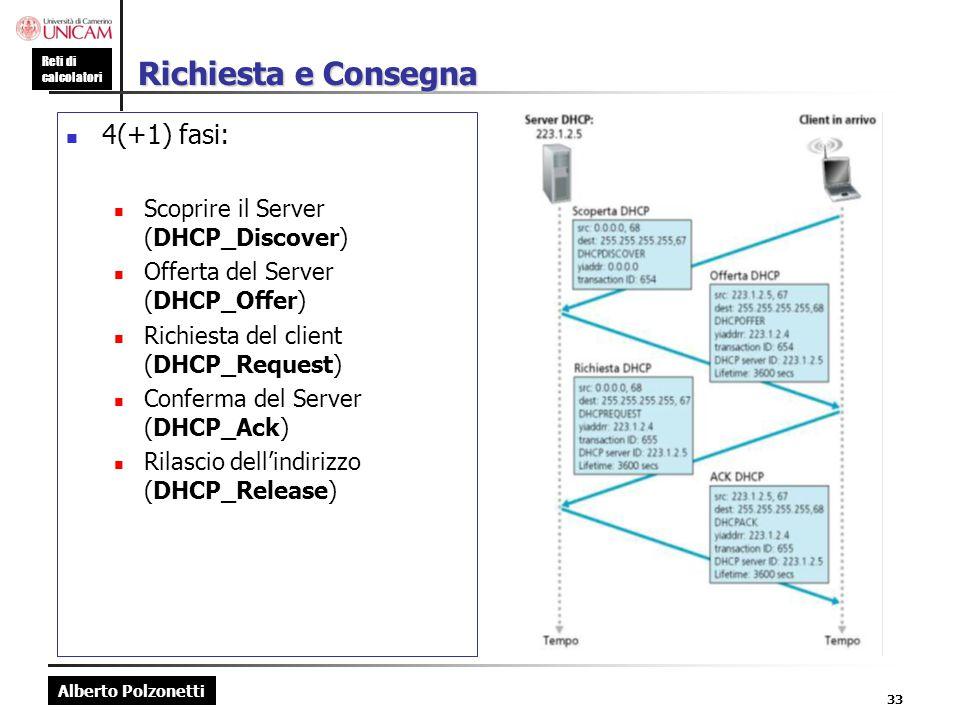 Alberto Polzonetti Reti di calcolatori 33 Richiesta e Consegna 4(+1) fasi: Scoprire il Server (DHCP_Discover) Offerta del Server (DHCP_Offer) Richiest