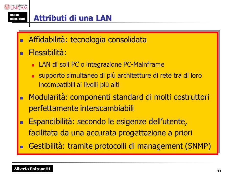 Alberto Polzonetti Reti di calcolatori 44 Attributi di una LAN Affidabilità: tecnologia consolidata Flessibilità: LAN di soli PC o integrazione PC-Mai