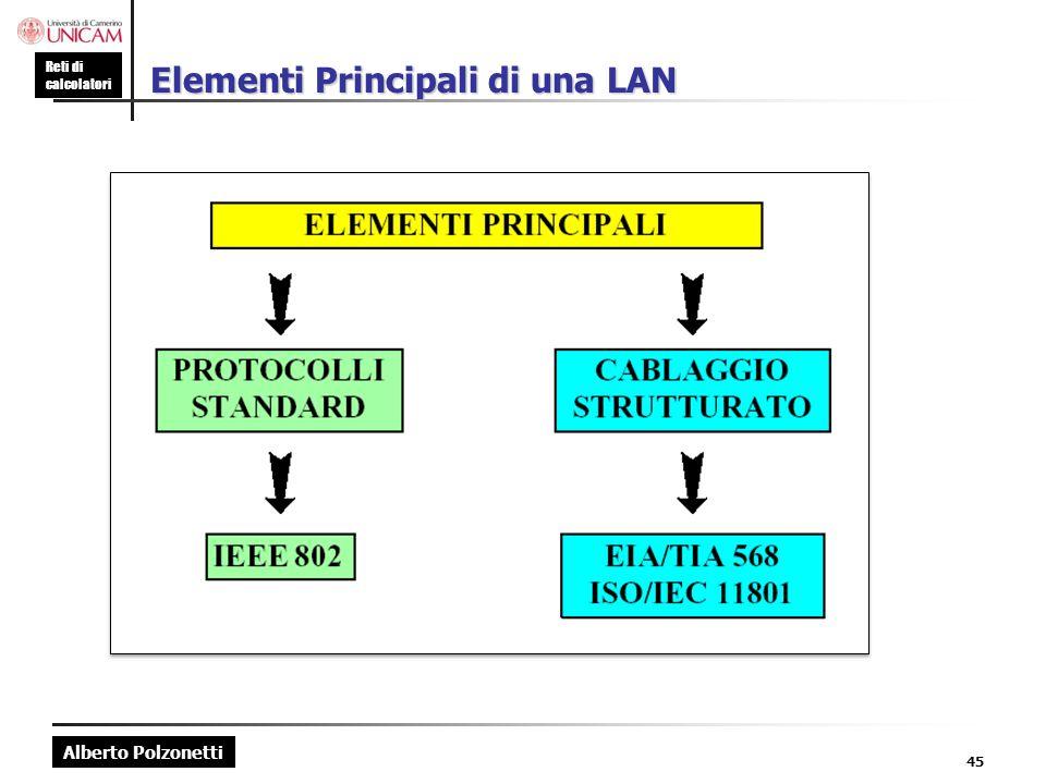 Alberto Polzonetti Reti di calcolatori 45 Elementi Principali di una LAN