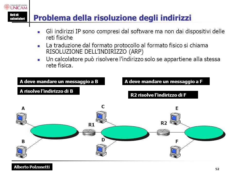 Alberto Polzonetti Reti di calcolatori 52 Problema della risoluzione degli indirizzi Gli indirizzi IP sono compresi dal software ma non dai dispositiv