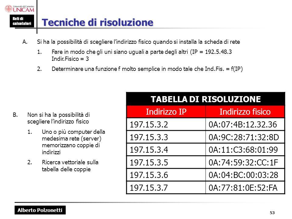 Alberto Polzonetti Reti di calcolatori 53 Tecniche di risoluzione TABELLA DI RISOLUZIONE Indirizzo IPIndirizzo fisico 197.15.3.20A:07:4B:12.32.36 197.