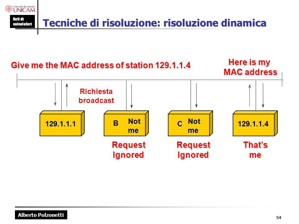 Alberto Polzonetti Reti di calcolatori 54 Tecniche di risoluzione: risoluzione dinamica Richiesta broadcast Here is my MAC address 129.1.1.1 B C129.1.