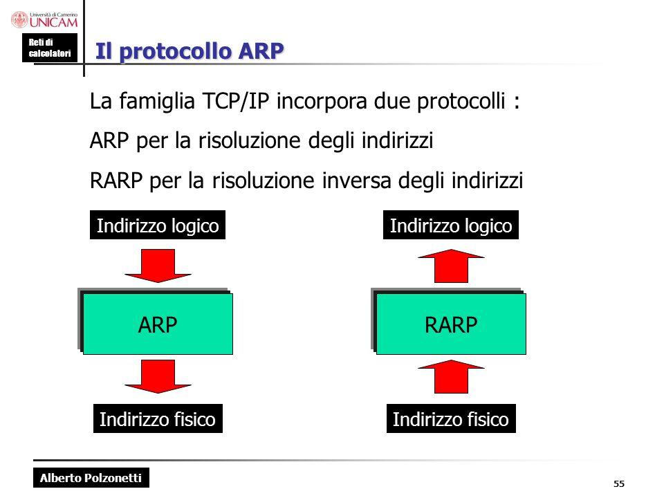 Alberto Polzonetti Reti di calcolatori 55 Il protocollo ARP La famiglia TCP/IP incorpora due protocolli : ARP per la risoluzione degli indirizzi RARP