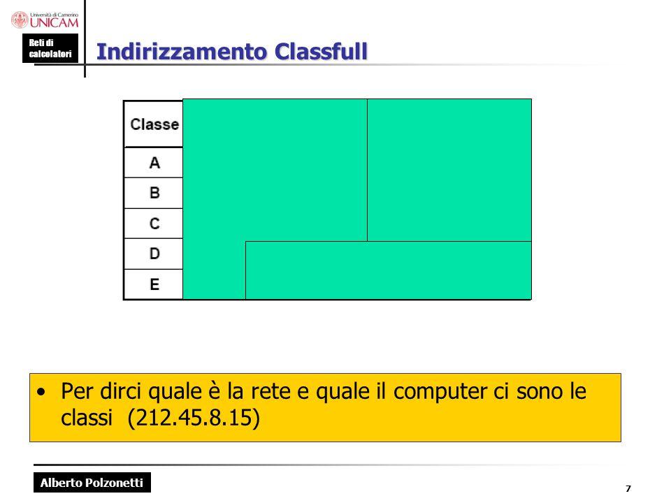Alberto Polzonetti Reti di calcolatori 8 Classi di indirizzi