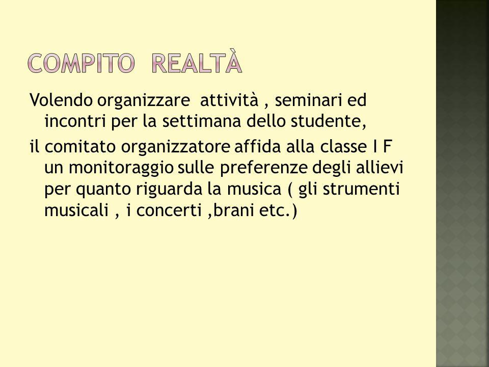 Volendo organizzare attività, seminari ed incontri per la settimana dello studente, il comitato organizzatore affida alla classe I F un monitoraggio sulle preferenze degli allievi per quanto riguarda la musica ( gli strumenti musicali, i concerti,brani etc.)