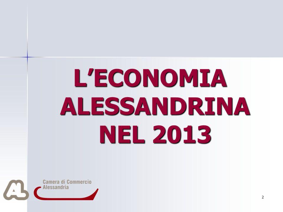 L'ECONOMIA ALESSANDRINA NEL 2013 2