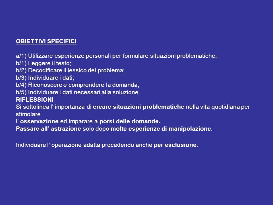 OBIETTIVI SPECIFICI a/1) Utilizzare esperienze personali per formulare situazioni problematiche; b/1) Leggere il testo; b/2) Decodificare il lessico d
