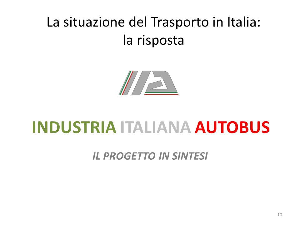 INDUSTRIA ITALIANA AUTOBUS IL PROGETTO IN SINTESI 10 La situazione del Trasporto in Italia: la risposta