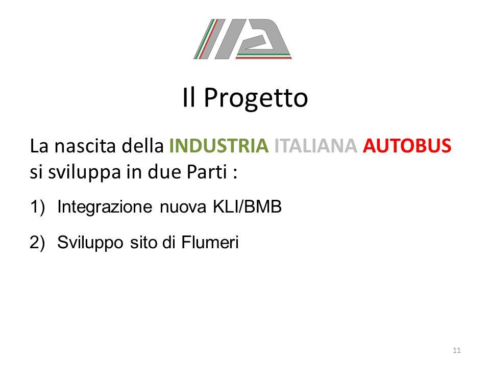 Il Progetto La nascita della INDUSTRIA ITALIANA AUTOBUS si sviluppa in due Parti : 1)Integrazione nuova KLI/BMB 2)Sviluppo sito di Flumeri 11