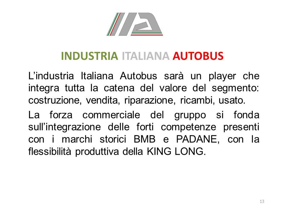 INDUSTRIA ITALIANA AUTOBUS L'industria Italiana Autobus sarà un player che integra tutta la catena del valore del segmento: costruzione, vendita, ripa