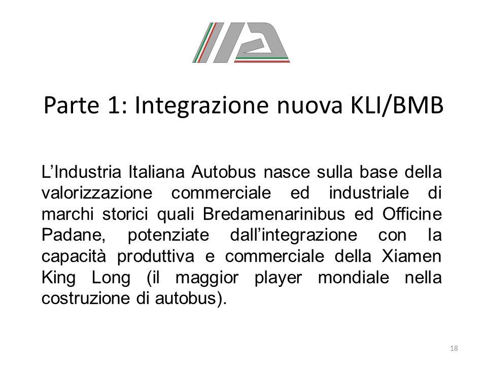 Parte 1: Integrazione nuova KLI/BMB L'Industria Italiana Autobus nasce sulla base della valorizzazione commerciale ed industriale di marchi storici qu