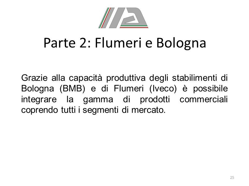 Parte 2: Flumeri e Bologna Grazie alla capacità produttiva degli stabilimenti di Bologna (BMB) e di Flumeri (Iveco) è possibile integrare la gamma di