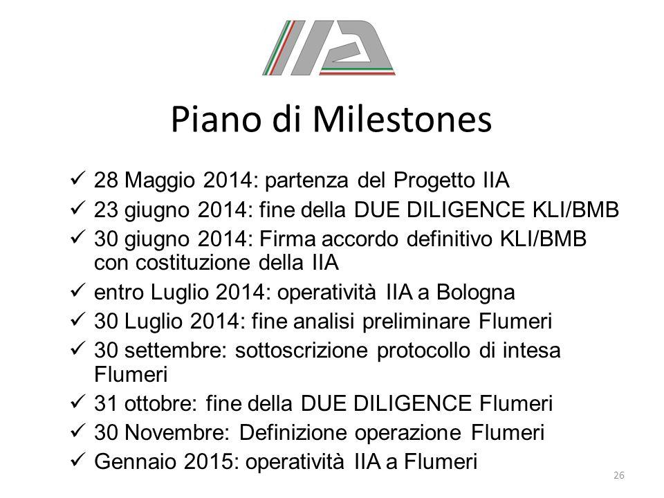 Piano di Milestones 28 Maggio 2014: partenza del Progetto IIA 23 giugno 2014: fine della DUE DILIGENCE KLI/BMB 30 giugno 2014: Firma accordo definitiv