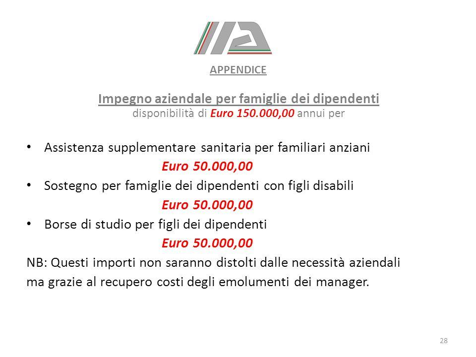 Impegno aziendale per famiglie dei dipendenti disponibilità di Euro 150.000,00 annui per Assistenza supplementare sanitaria per familiari anziani Euro
