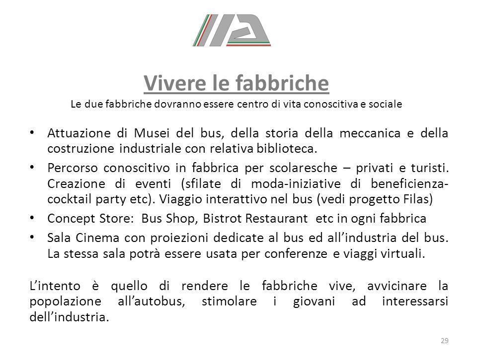 Vivere le fabbriche Le due fabbriche dovranno essere centro di vita conoscitiva e sociale Attuazione di Musei del bus, della storia della meccanica e