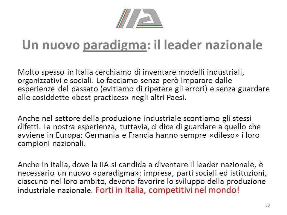 Un nuovo paradigma: il leader nazionale Molto spesso in Italia cerchiamo di inventare modelli industriali, organizzativi e sociali. Lo facciamo senza