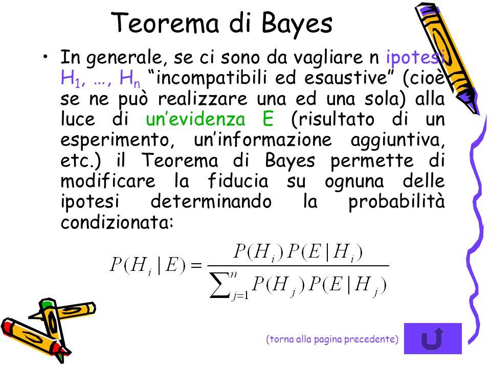 """Teorema di Bayes In generale, se ci sono da vagliare n ipotesi H 1, …, H n """"incompatibili ed esaustive"""" (cioè se ne può realizzare una ed una sola) al"""