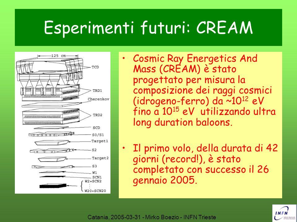 Catania, 2005-03-31 - Mirko Boezio - INFN Trieste Esperimenti futuri: CREAM Cosmic Ray Energetics And Mass (CREAM) è stato progettato per misura la co
