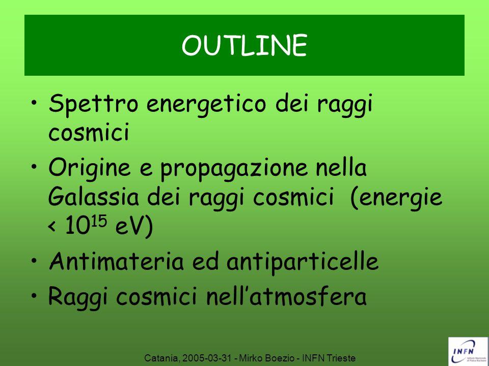 Catania, 2005-03-31 - Mirko Boezio - INFN Trieste Propagazione nella Galassia Yanasak et al., ApJ 563 (2001) 768, n=0.34 cm -3 Molnar & Simon, 27 th ICRC 1860, n=0.23 cm -3 Moskalenko & Strong, Ap&SS 272 (2000), 247, H=4 kpc Hams et al., 27 th ICRC, 1655 Assieme alla misura su B/C, la frazione dell'isotopo 10Be (10Be/9Be) può essere usata per determinare dei parametri dei modelli di propagazione dei raggi Cosmici nella Galassia